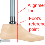 Foot_reference_point